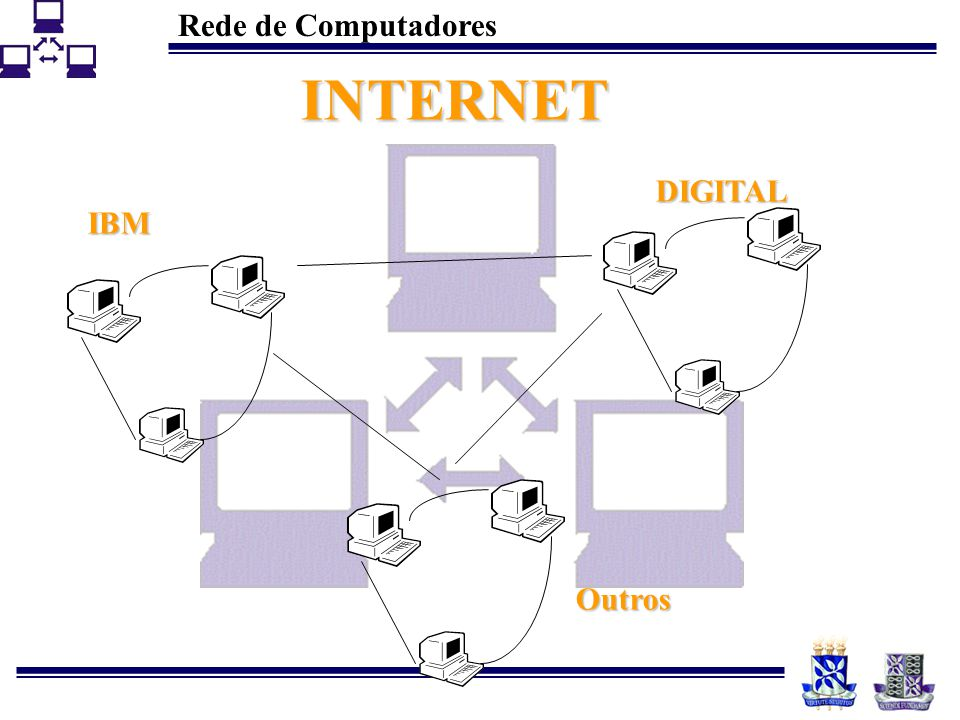 INTERNET DIGITAL IBM Outros