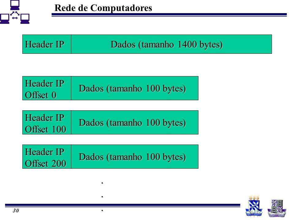 . . . Header IP Dados (tamanho 1400 bytes) Header IP Offset 0
