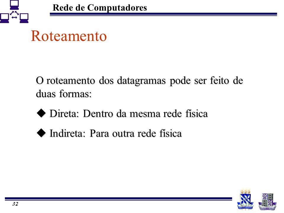 Roteamento O roteamento dos datagramas pode ser feito de duas formas: