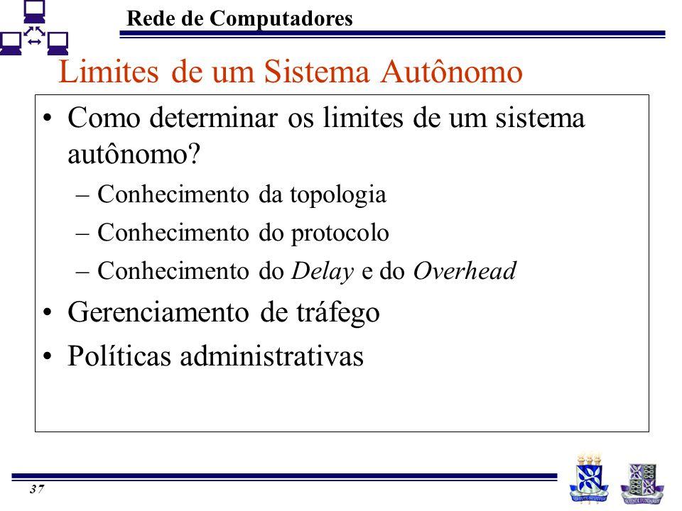 Limites de um Sistema Autônomo