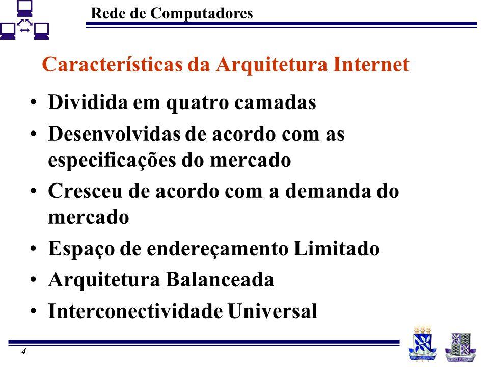 Características da Arquitetura Internet