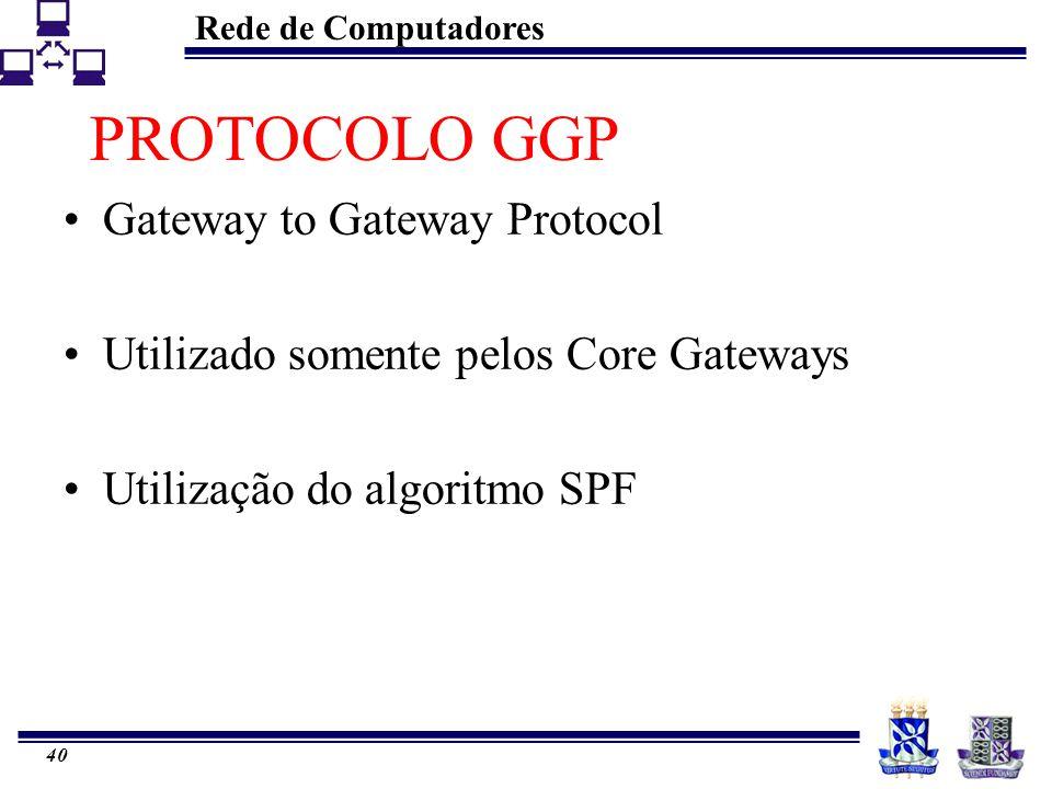 PROTOCOLO GGP Gateway to Gateway Protocol