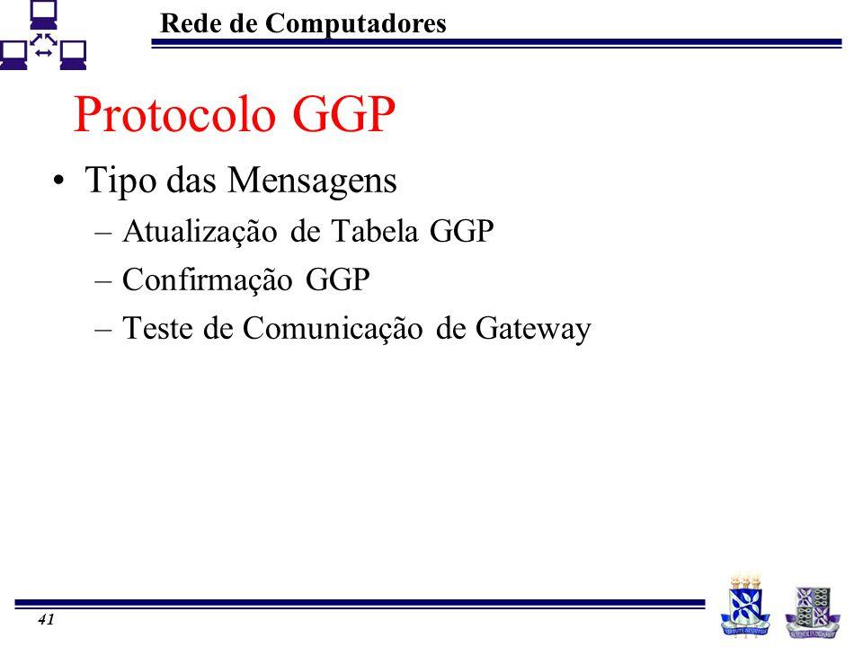 Protocolo GGP Tipo das Mensagens Atualização de Tabela GGP