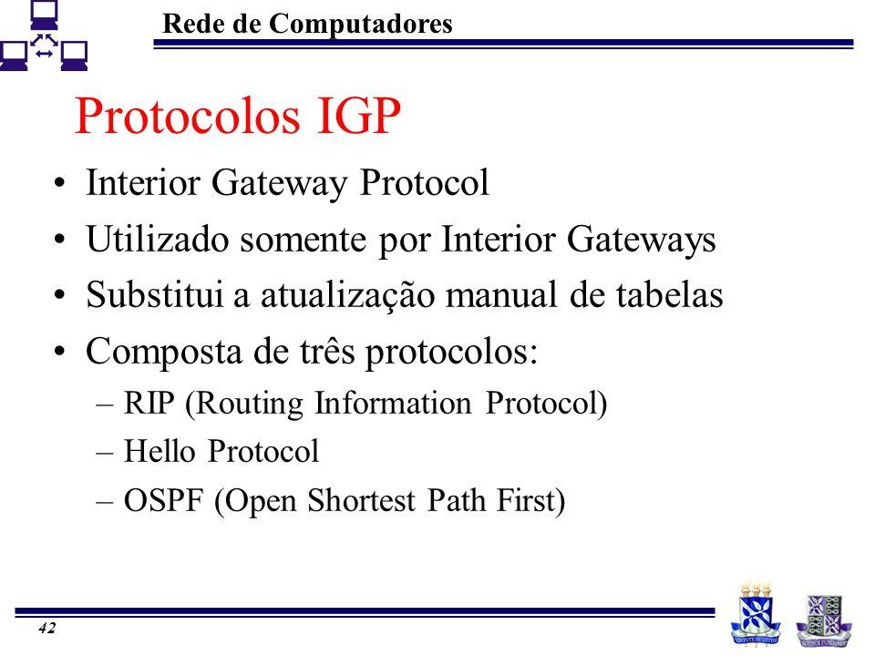 Protocolos IGP Interior Gateway Protocol