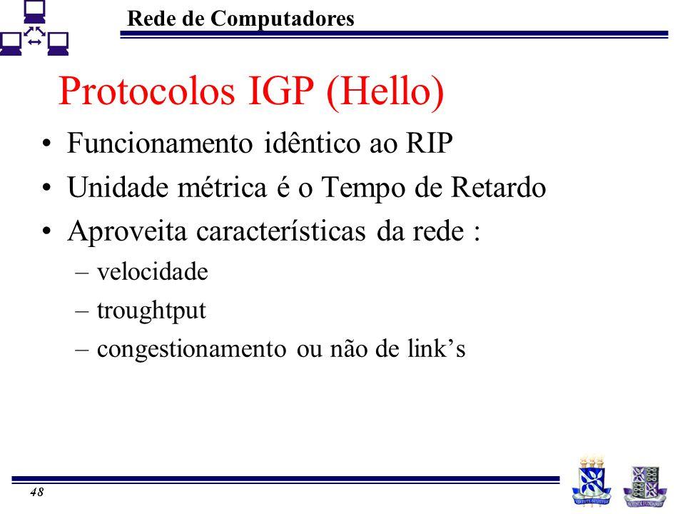 Protocolos IGP (Hello)