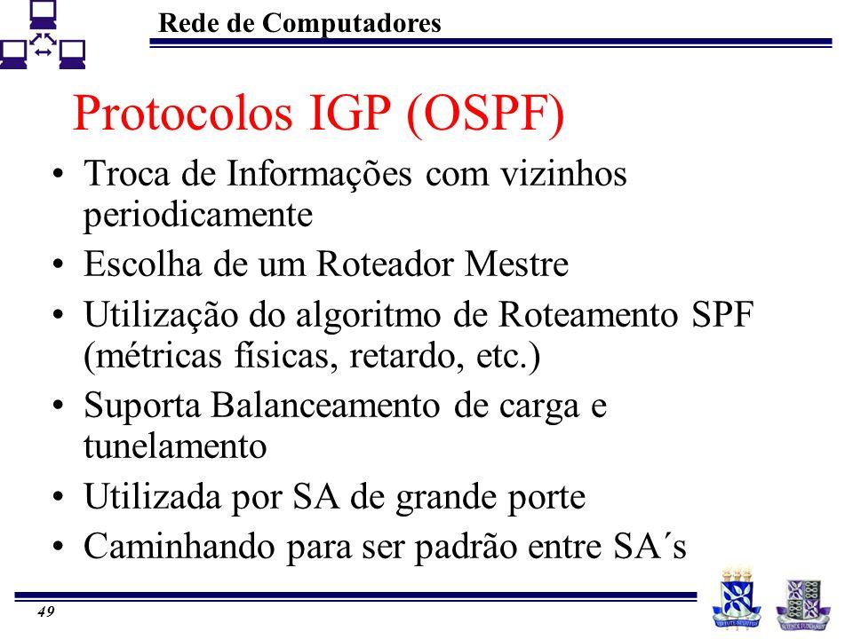 Protocolos IGP (OSPF) Troca de Informações com vizinhos periodicamente