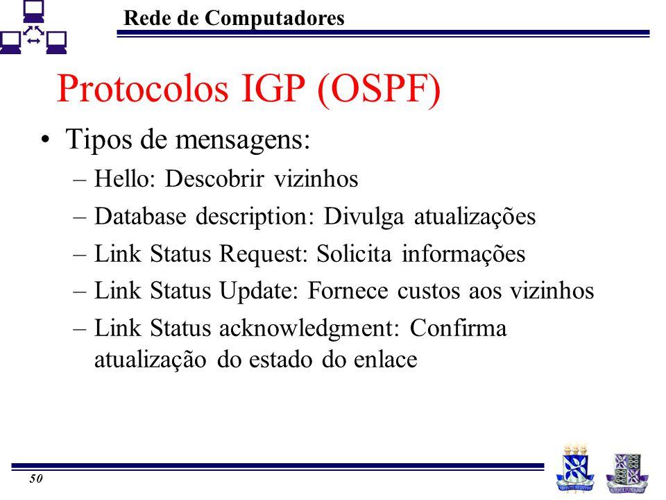 Protocolos IGP (OSPF) Tipos de mensagens: Hello: Descobrir vizinhos