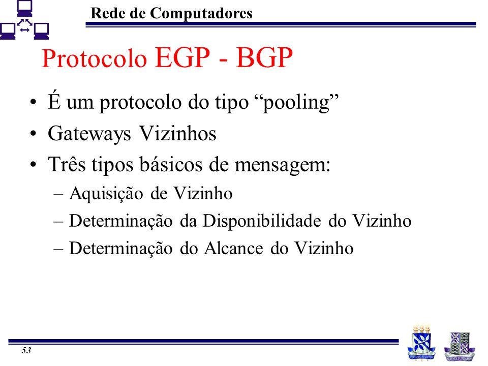 Protocolo EGP - BGP É um protocolo do tipo pooling Gateways Vizinhos