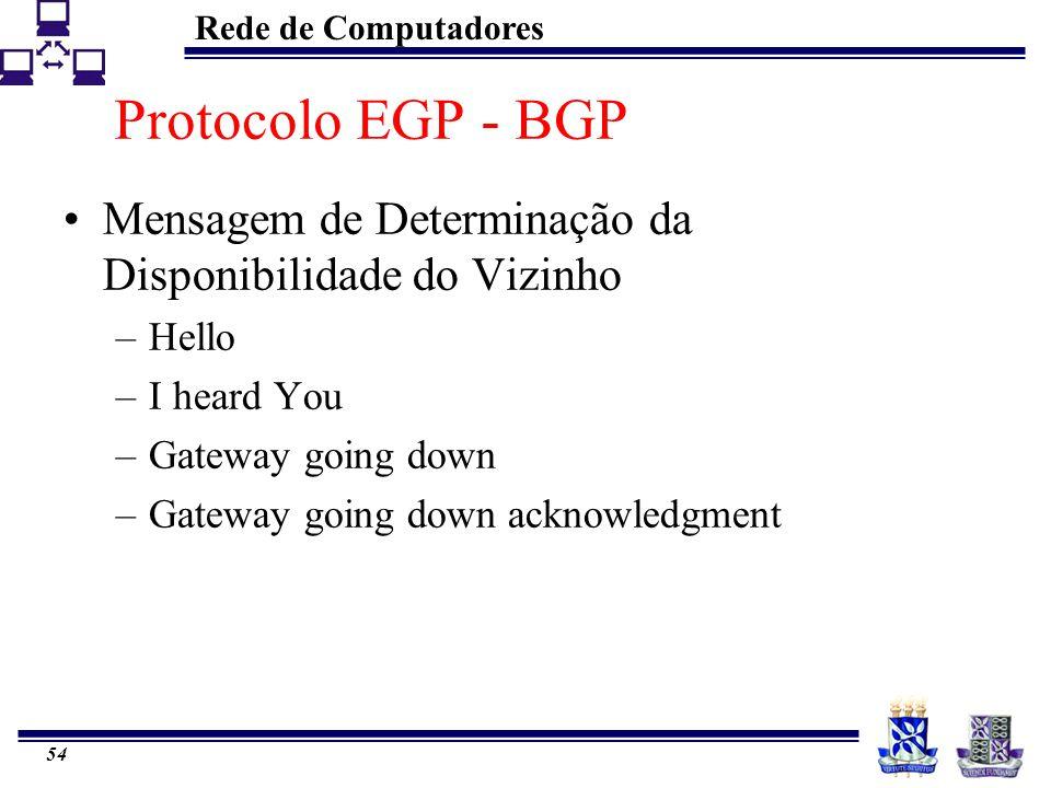 Protocolo EGP - BGP Mensagem de Determinação da Disponibilidade do Vizinho. Hello. I heard You. Gateway going down.