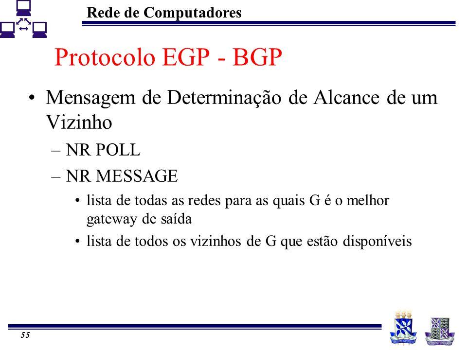Protocolo EGP - BGP Mensagem de Determinação de Alcance de um Vizinho