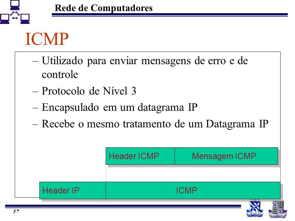 ICMP Utilizado para enviar mensagens de erro e de controle