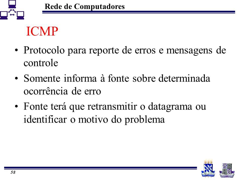 ICMP Protocolo para reporte de erros e mensagens de controle