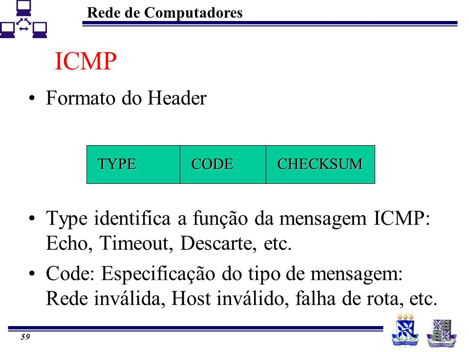 ICMP Formato do Header. Type identifica a função da mensagem ICMP: Echo, Timeout, Descarte, etc.