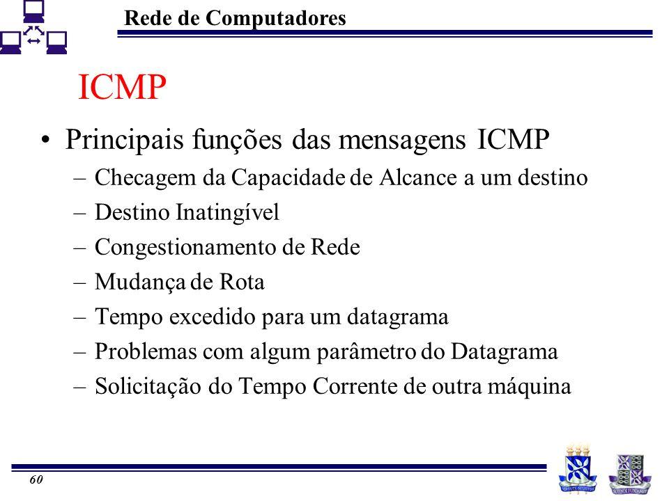 ICMP Principais funções das mensagens ICMP