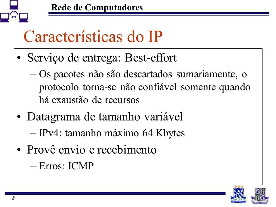 Características do IP Serviço de entrega: Best-effort