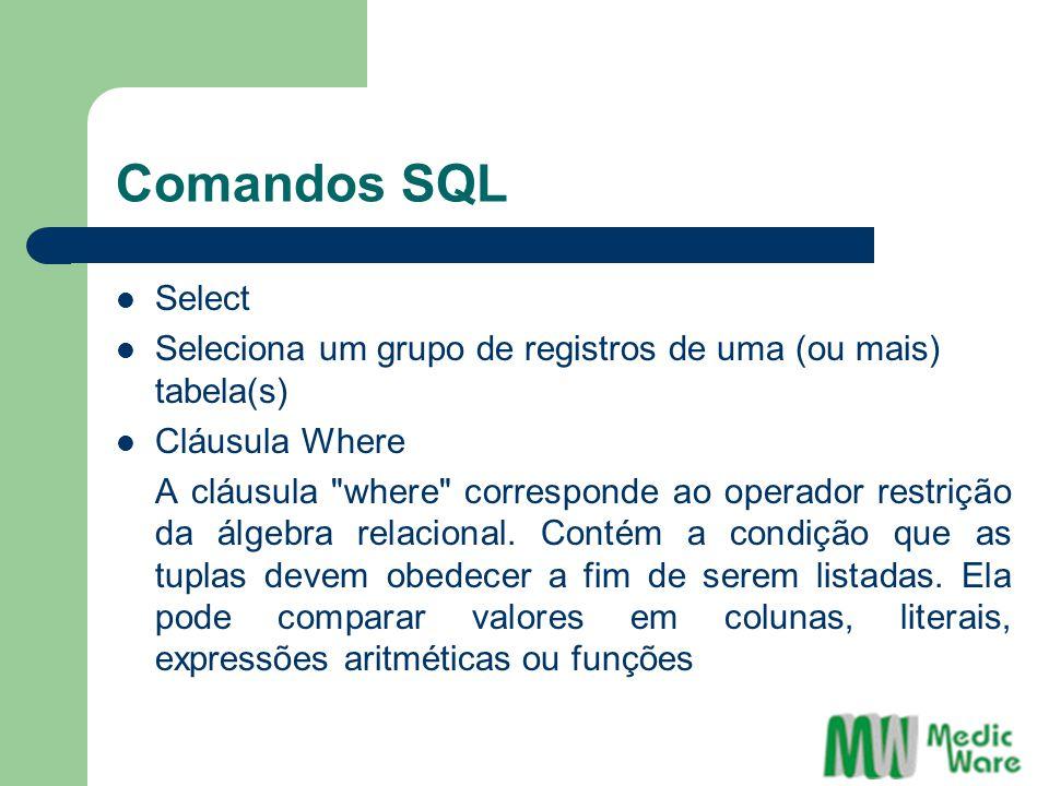 Comandos SQL Select. Seleciona um grupo de registros de uma (ou mais) tabela(s) Cláusula Where.