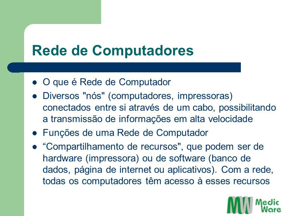 Rede de Computadores O que é Rede de Computador