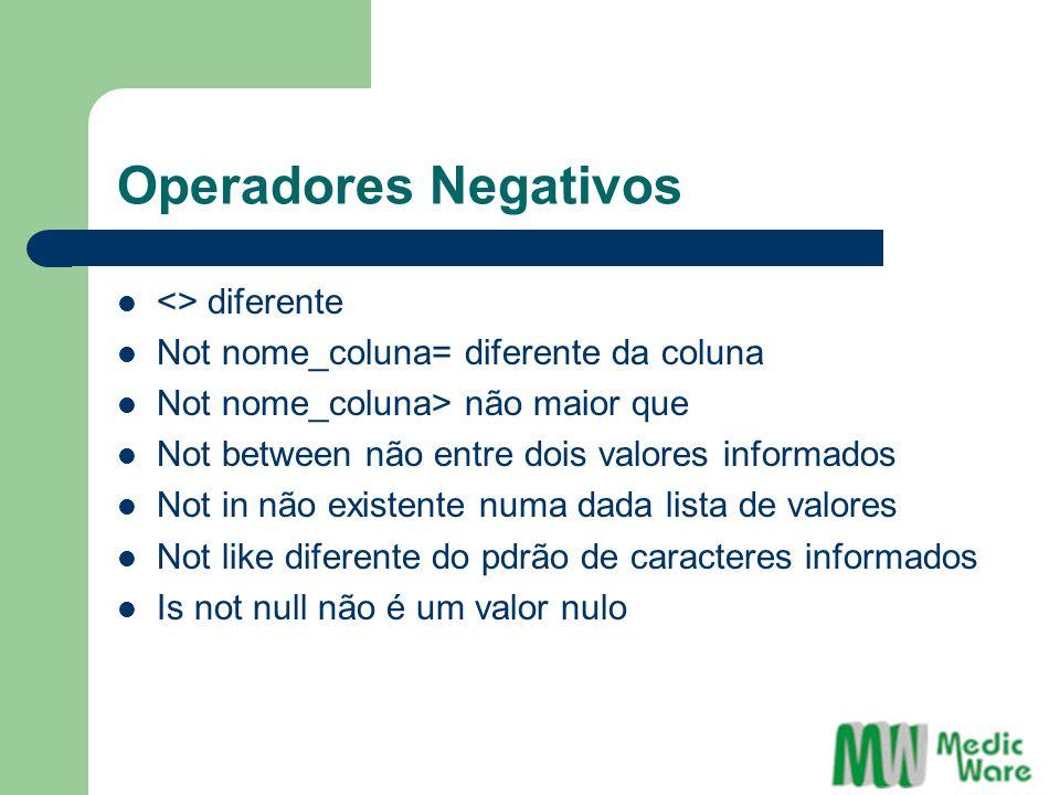 Operadores Negativos <> diferente