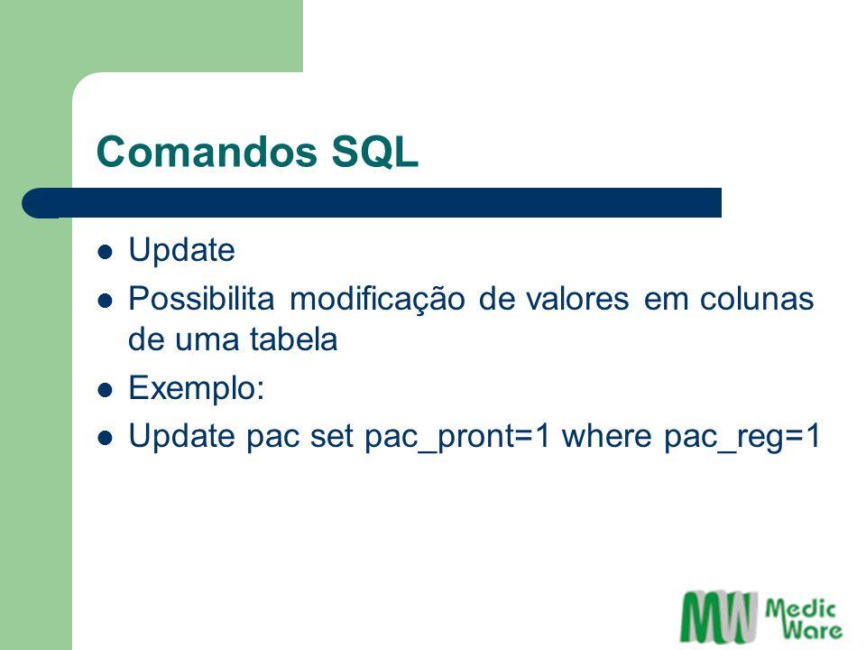 Comandos SQL Update. Possibilita modificação de valores em colunas de uma tabela.