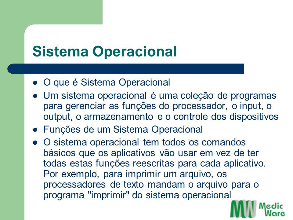 Sistema Operacional O que é Sistema Operacional