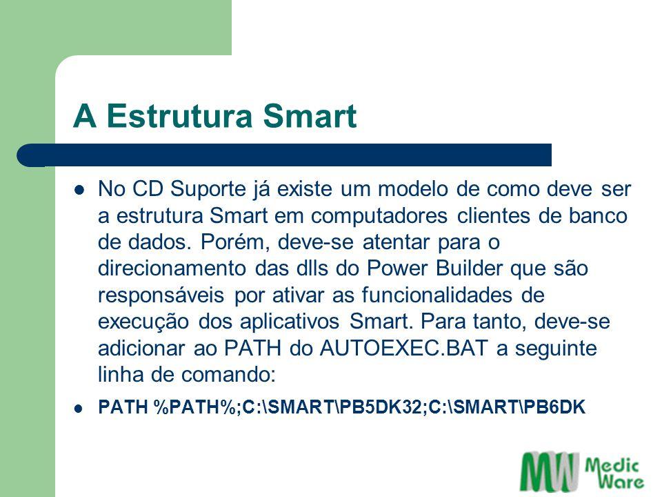 A Estrutura Smart