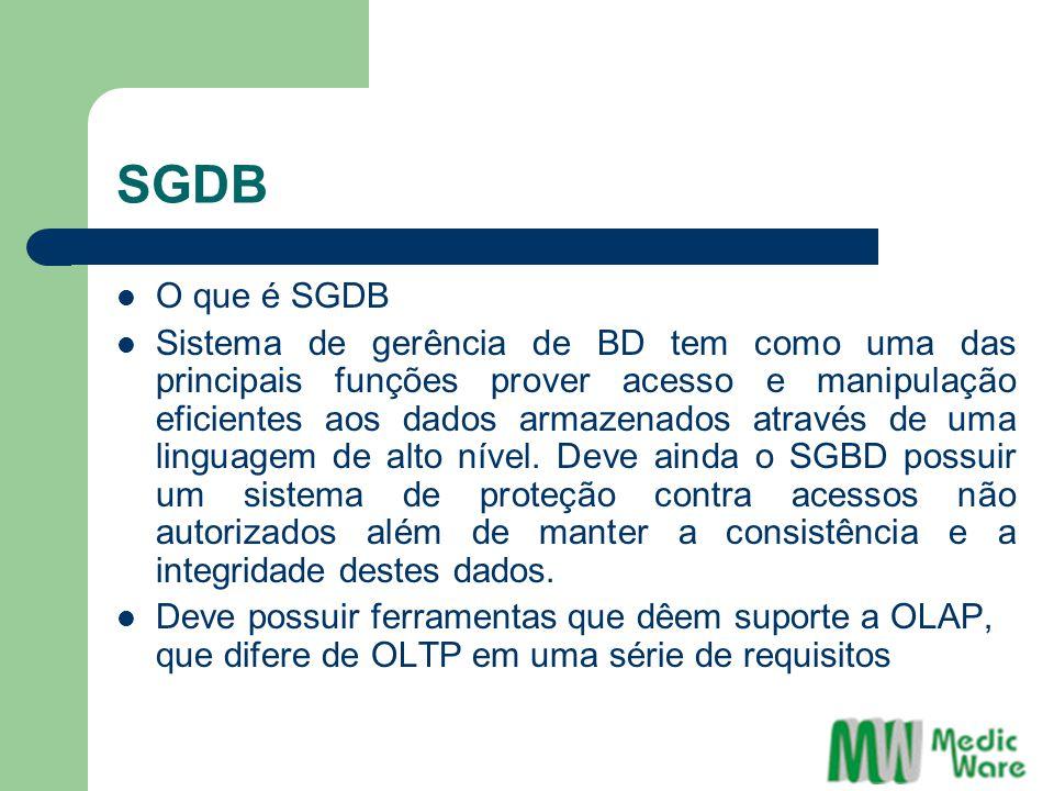 SGDB O que é SGDB.
