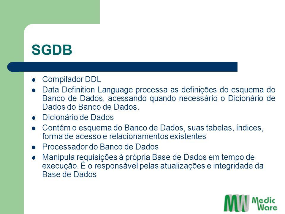 SGDB Compilador DDL.