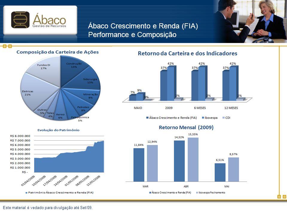 Ábaco Crescimento e Renda (FIA) Performance e Composição