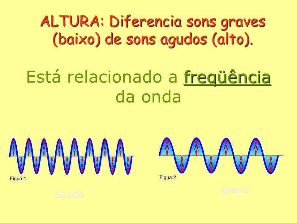 ALTURA: Diferencia sons graves (baixo) de sons agudos (alto).