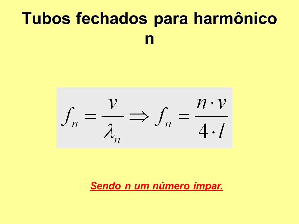Tubos fechados para harmônico n