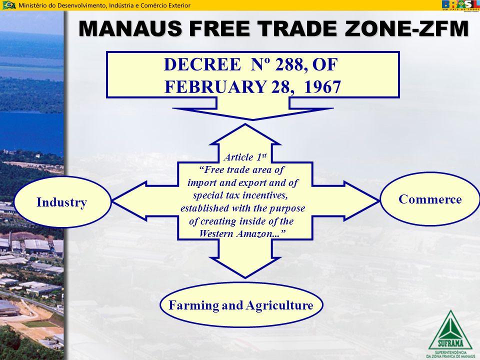 MANAUS FREE TRADE ZONE-ZFM