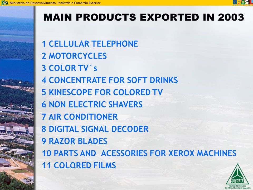 MAIN PRODUCTS EXPORTED IN 2003