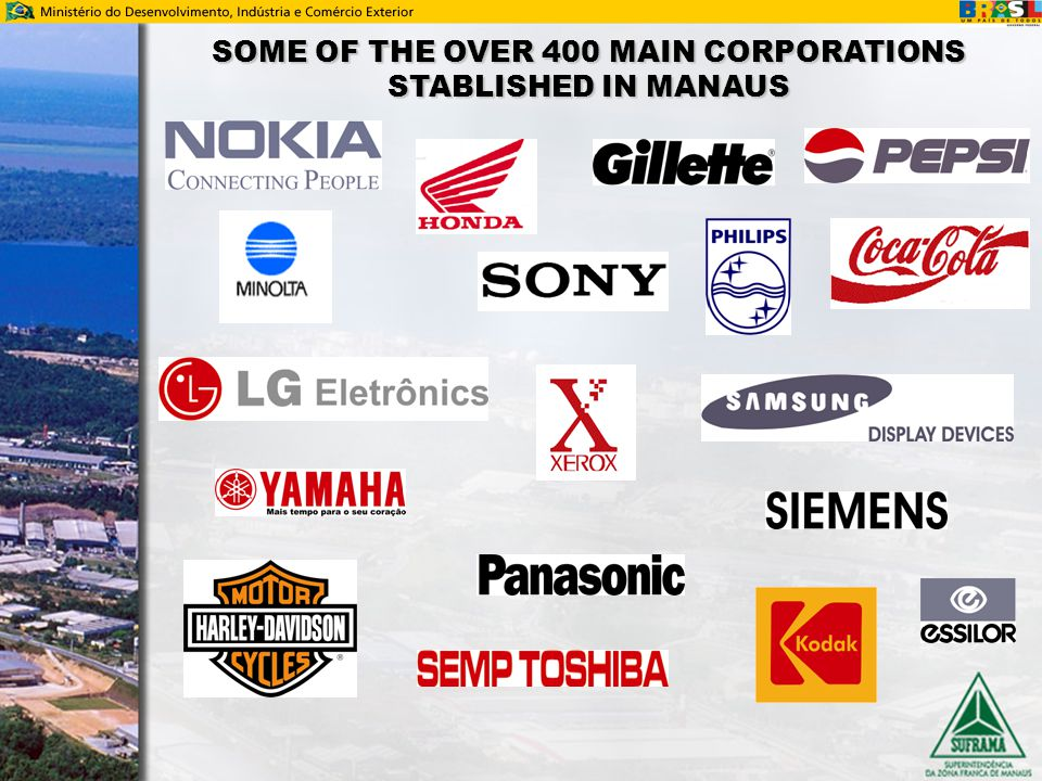 SOME OF THE OVER 400 MAIN CORPORATIONS STABLISHED IN MANAUS
