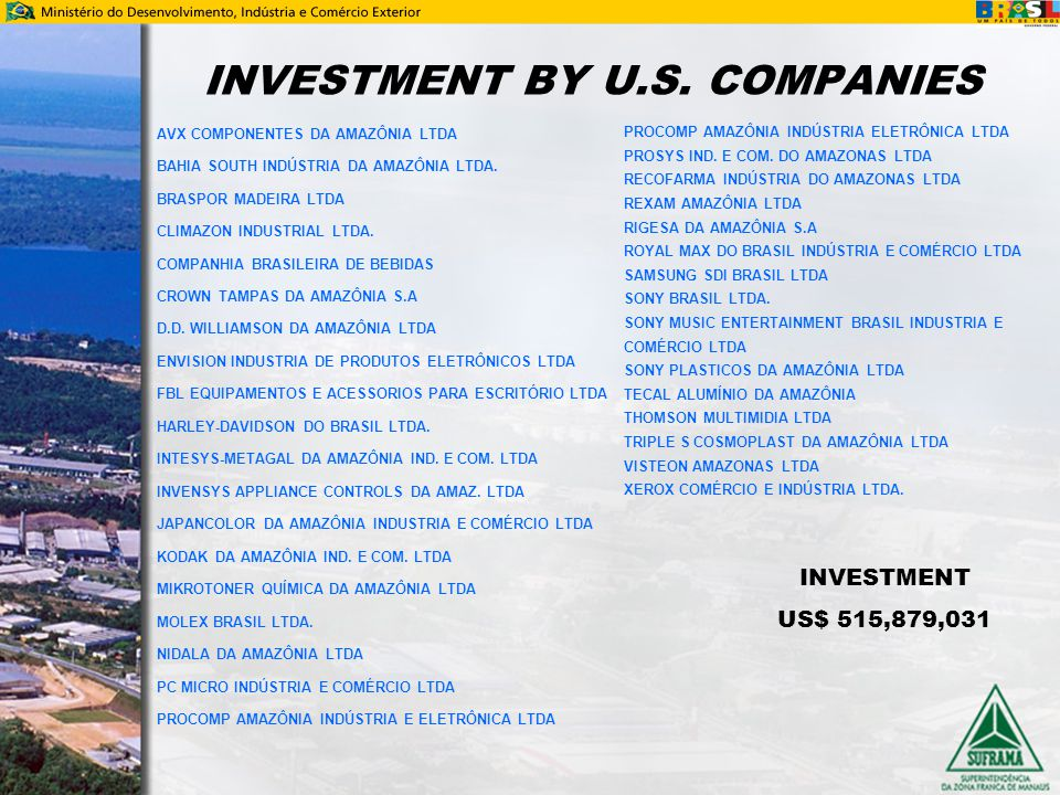 INVESTMENT BY U.S. COMPANIES