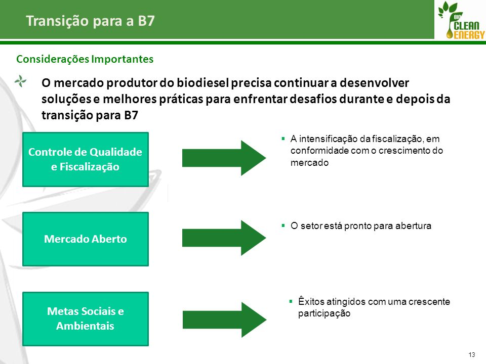Controle de Qualidade e Fiscalização Metas Sociais e Ambientais