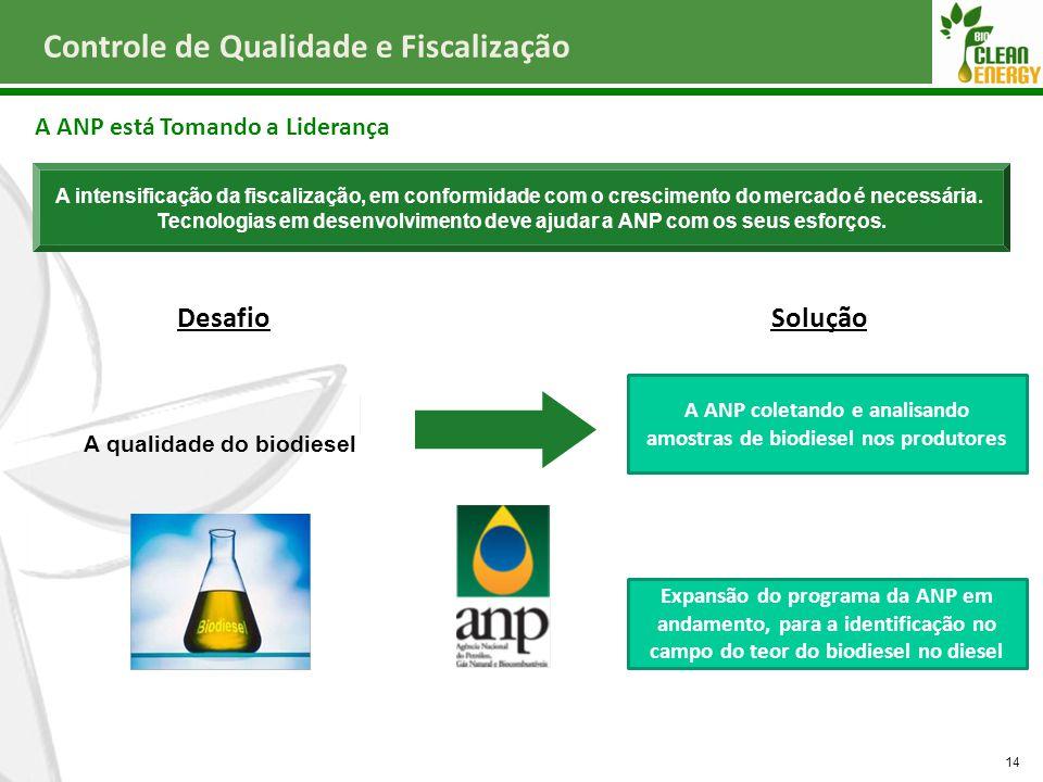 Controle de Qualidade e Fiscalização