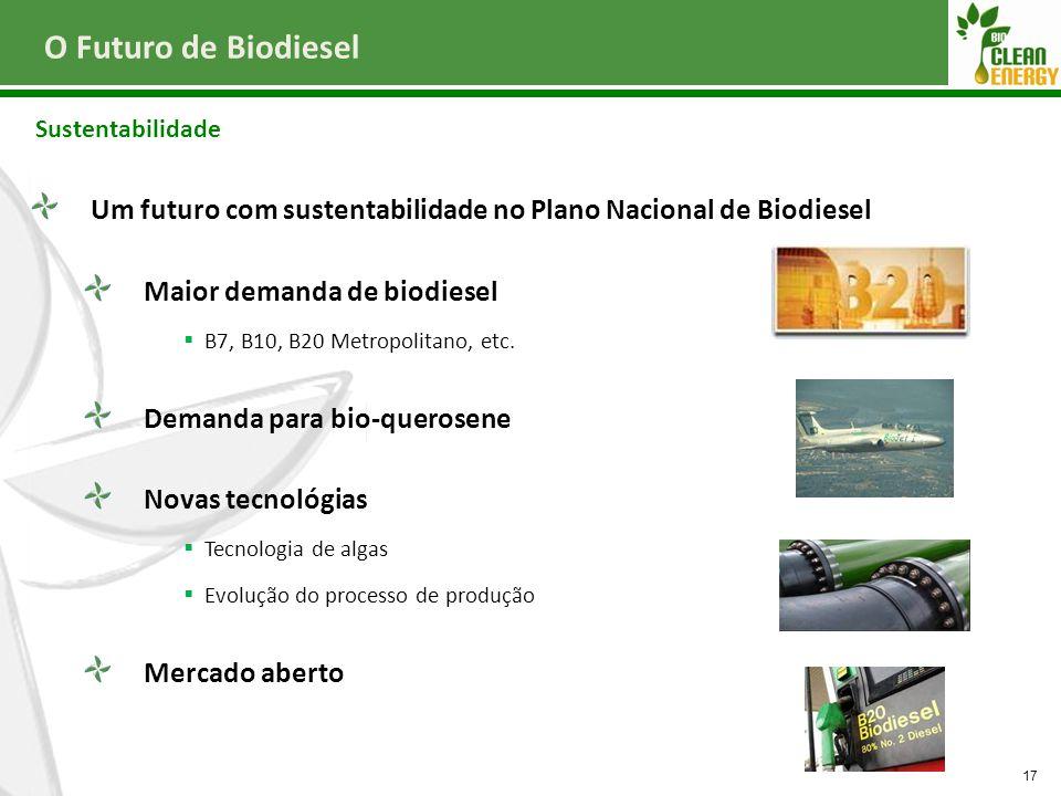 O Futuro de Biodiesel Sustentabilidade. Um futuro com sustentabilidade no Plano Nacional de Biodiesel.