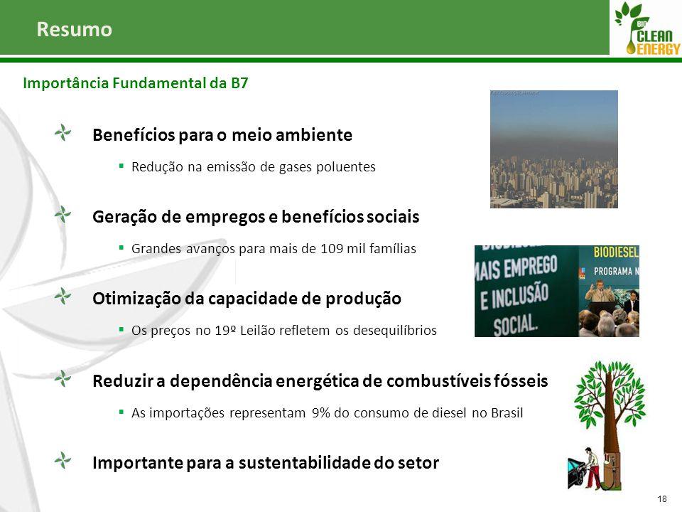 Resumo Benefícios para o meio ambiente