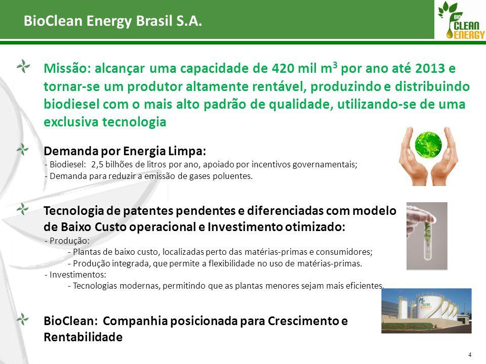 BioClean Energy Brasil S.A.
