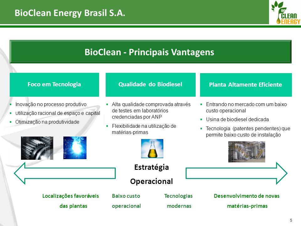 BioClean - Principais Vantagens