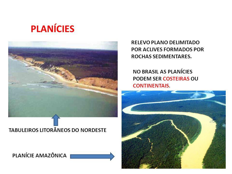 PLANÍCIES RELEVO PLANO DELIMITADO POR ACLIVES FORMADOS POR ROCHAS SEDIMENTARES. NO BRASIL AS PLANÍCIES PODEM SER COSTEIRAS OU CONTINENTAIS.