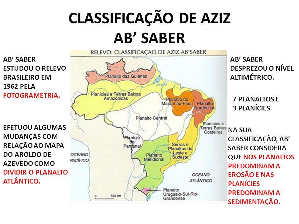 CLASSIFICAÇÃO DE AZIZ AB' SABER