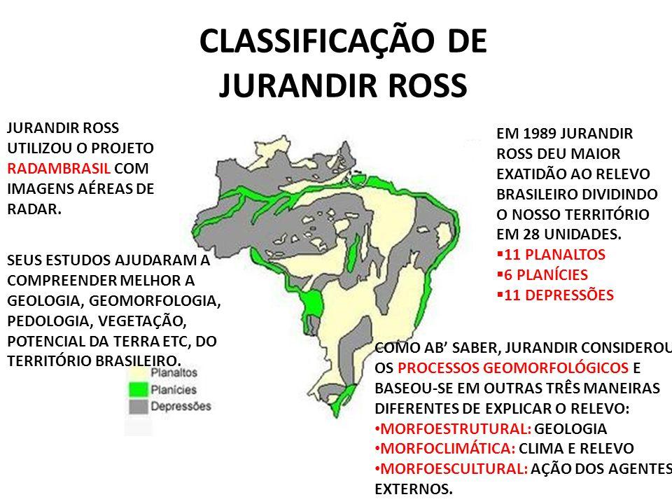 CLASSIFICAÇÃO DE JURANDIR ROSS