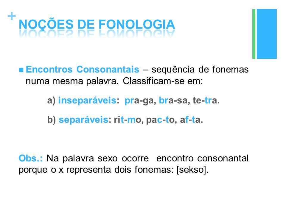 NOÇÕES DE FONOLOGIA Encontros Consonantais – sequência de fonemas numa mesma palavra. Classificam-se em:
