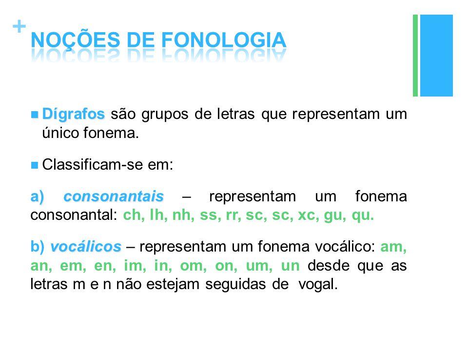 NOÇÕES DE FONOLOGIA Dígrafos são grupos de letras que representam um único fonema. Classificam-se em: