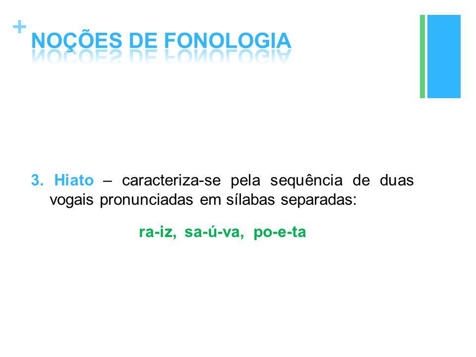 NOÇÕES DE FONOLOGIA 3. Hiato – caracteriza-se pela sequência de duas vogais pronunciadas em sílabas separadas:
