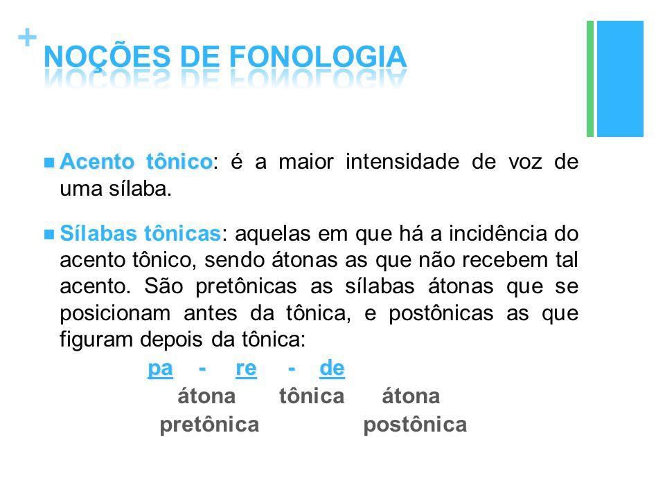NOÇÕES DE FONOLOGIA Acento tônico: é a maior intensidade de voz de uma sílaba.