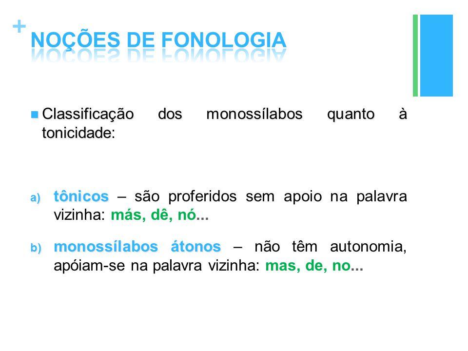 NOÇÕES DE FONOLOGIA Classificação dos monossílabos quanto à tonicidade: tônicos – são proferidos sem apoio na palavra vizinha: más, dê, nó...