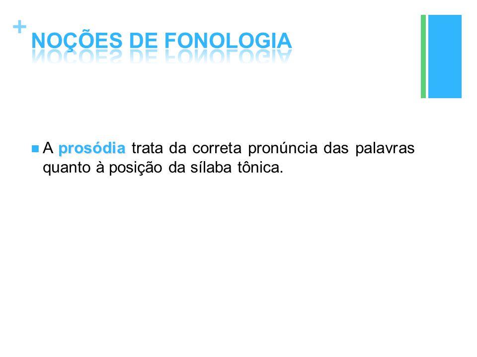 NOÇÕES DE FONOLOGIA A prosódia trata da correta pronúncia das palavras quanto à posição da sílaba tônica.