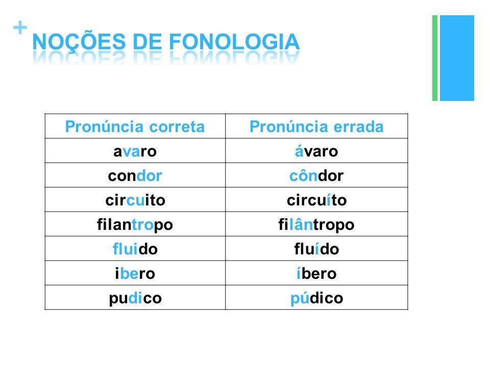 NOÇÕES DE FONOLOGIA Pronúncia correta Pronúncia errada avaro ávaro
